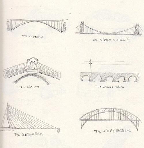 Potential future bridges.